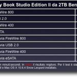 Recensione: Disco rigido Western Digital My Book Studio II da 2TB